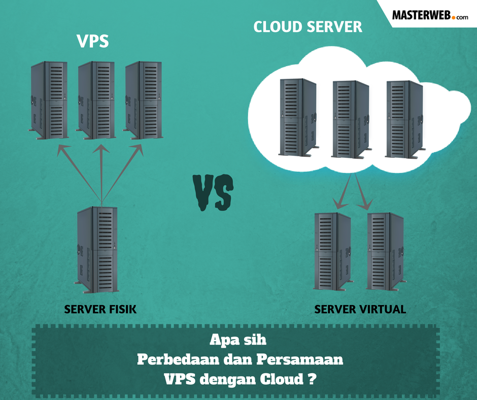 Cloud Server Software - Overview - United Kingdom - IBM